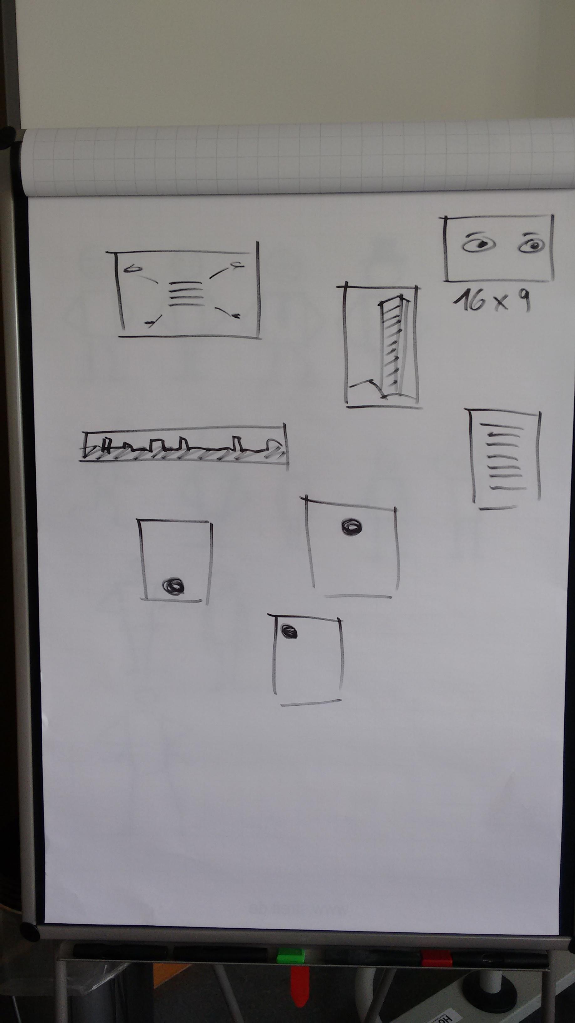 0.4-Format und Layout