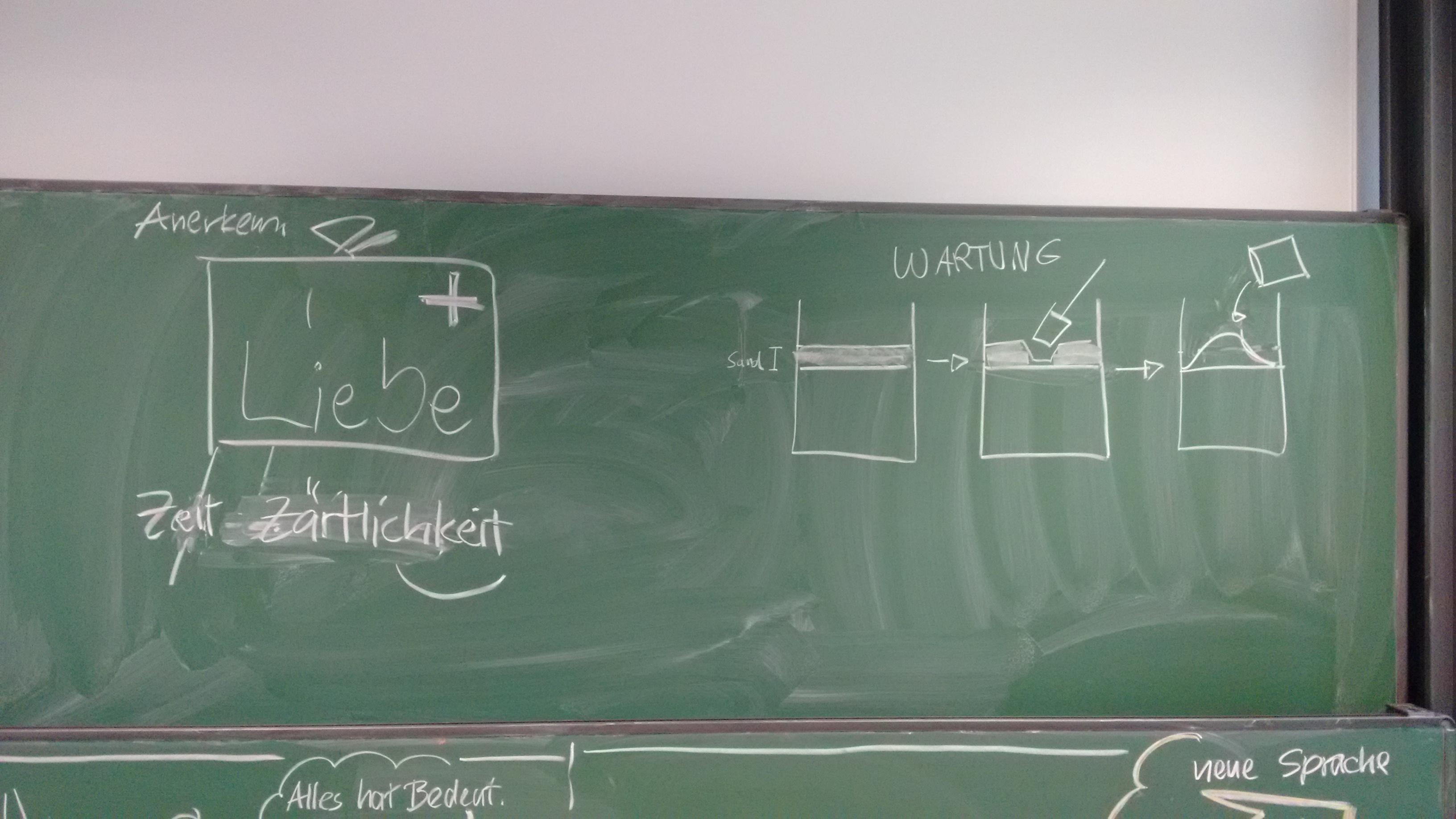Berühmt Leere Zusammenfassung Zum Ausfüllen Und Drucken Galerie ...