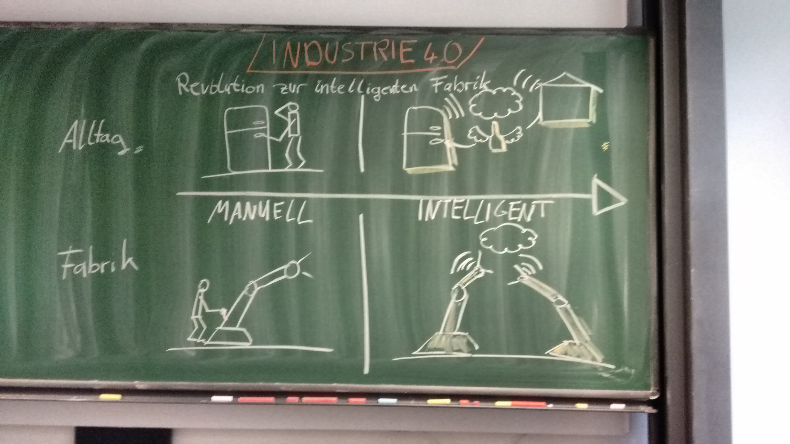2.2-Industrie 4.0