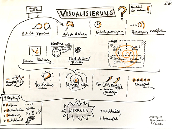 2016-07-Workshop_Visualisierung_Grundlagen
