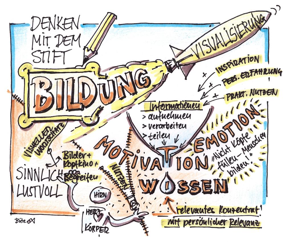 Bildung-Sketchnote_Buetefisch_web