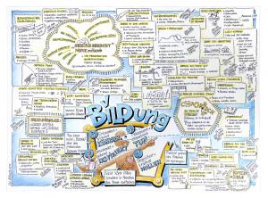 Bildung_Wall__MG_4047_web