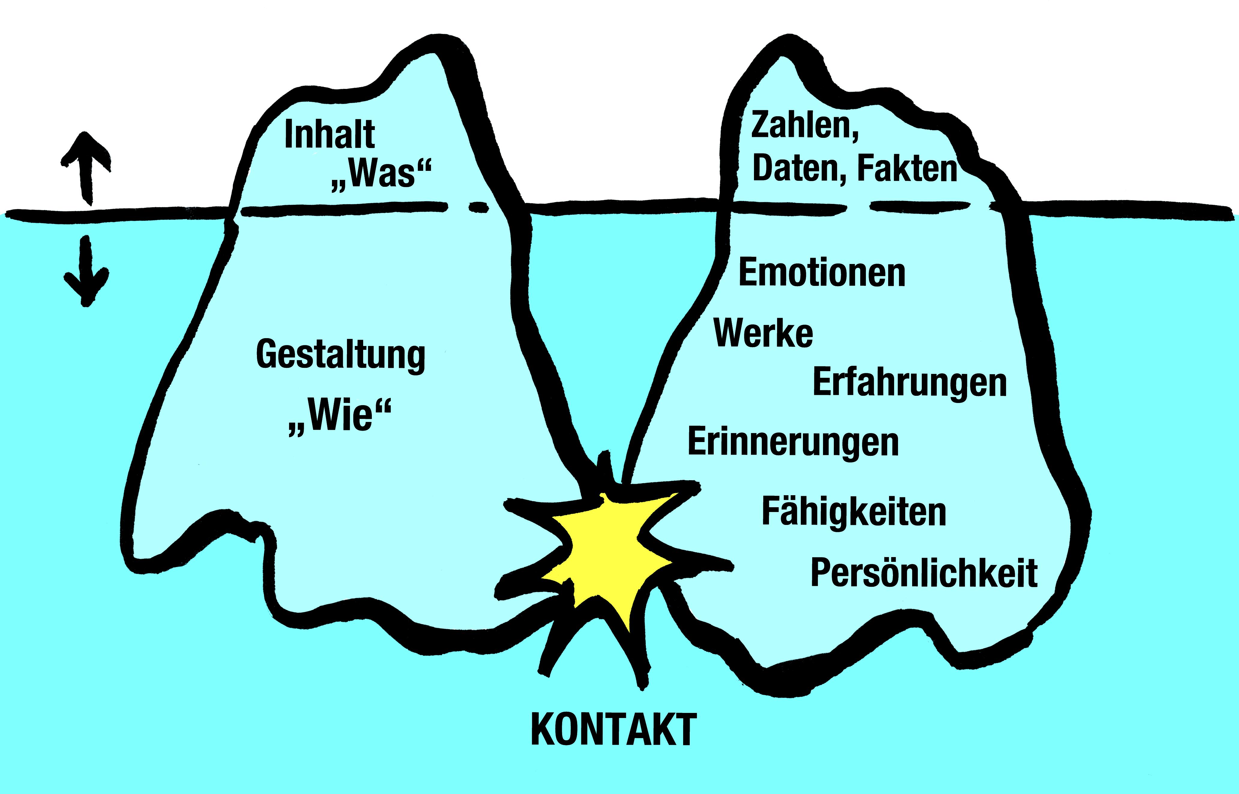 Eisberge_beschrieftung