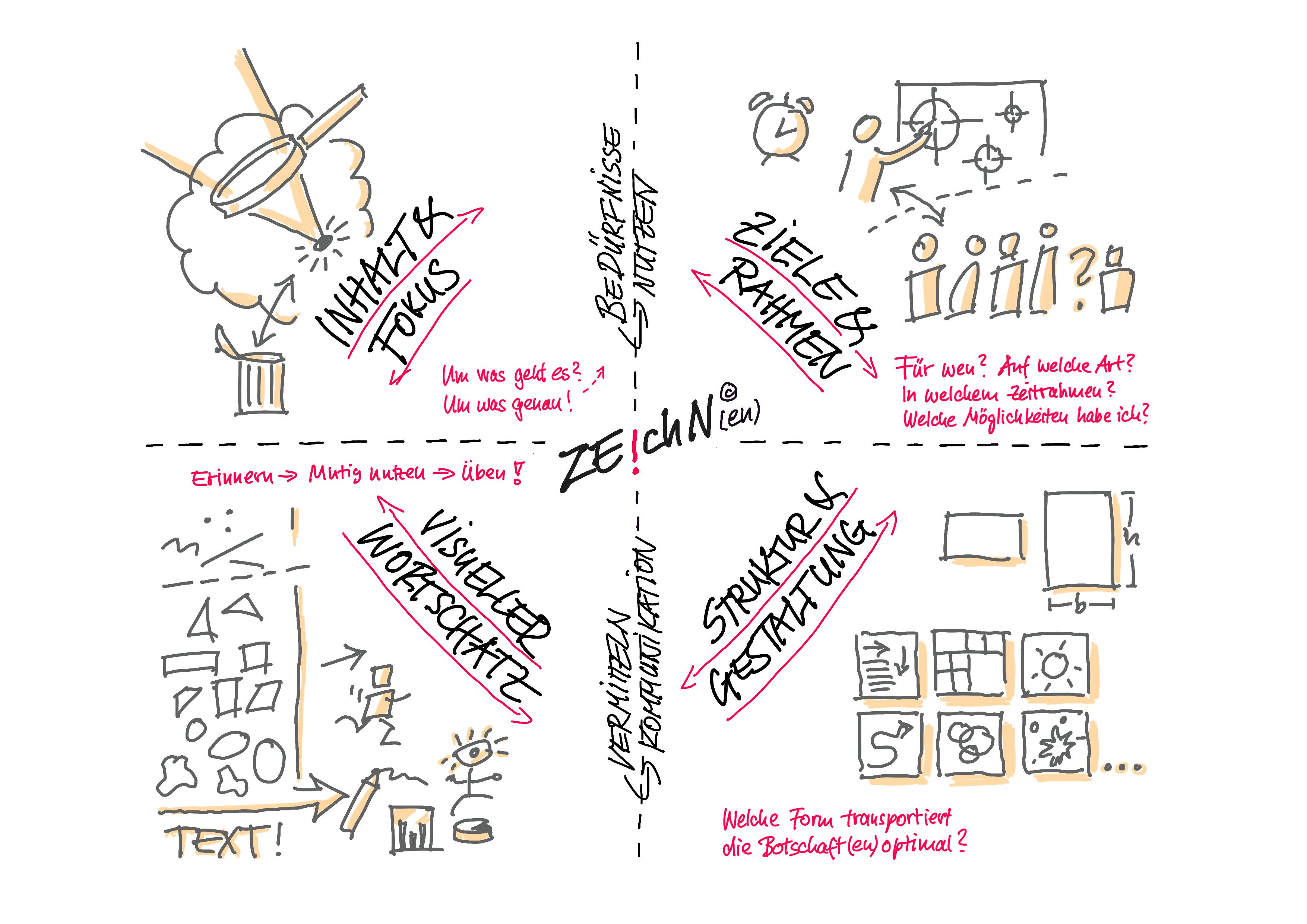 Methode Zeichnen_Ebene 7