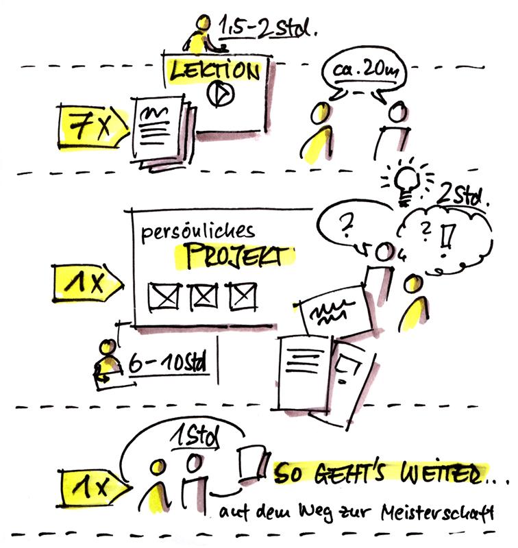 Projek_web